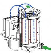 Промышленный пылесос (строительный) MASTERVAC TS 400 PN